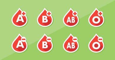 Типы крови человека